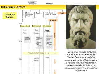 Epicur de Samos
