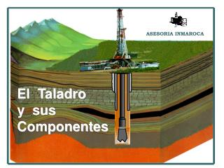 El  Taladro y  sus Componentes