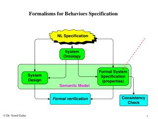 Formalisms for Behaviors Specification