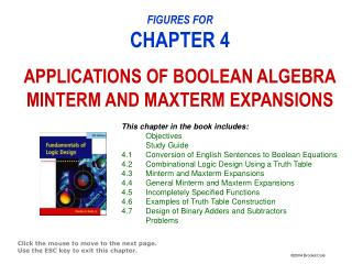 FIGURES FOR CHAPTER 4 APPLICATIONS OF BOOLEAN ALGEBRA MINTERM AND MAXTERM EXPANSIONS