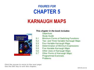 FIGURES FOR CHAPTER 5 KARNAUGH MAPS