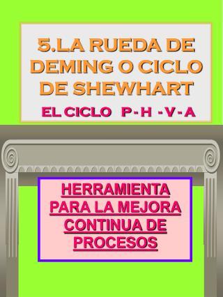 5.LA RUEDA DE DEMING O CICLO DE SHEWHART EL CICLO   P - H  - V - A