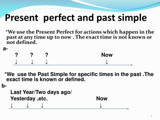 Present  perfect and past simple