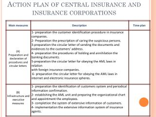Action plan of central insurance and insurance corporations
