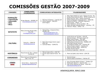 COMISSÕES GESTÃO 2007-2009