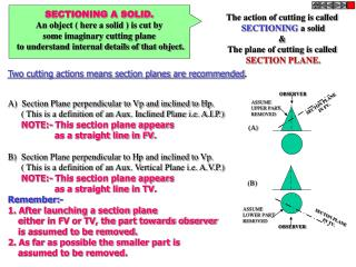 SECTIONING A SOLID. An object ( here a solid ) is cut by  some imaginary cutting plane