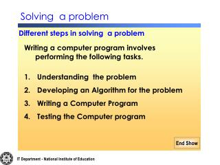 Writing a computer program involves performing the following tasks.  Understanding  the problem