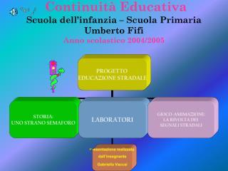 Continuità Educativa Scuola dell'infanzia – Scuola Primaria Umberto Fifi Anno scolastico 2004/2005