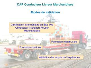 CAP Conducteur Livreur Marchandises