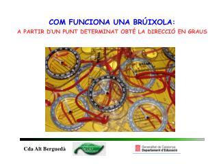COM FUNCIONA UNA BRÚIXOLA: A PARTIR D'UN PUNT DETERMINAT OBTÉ LA DIRECCIÓ EN GRAUS