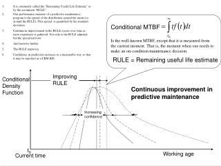 Continuous improvement in predictive maintenance