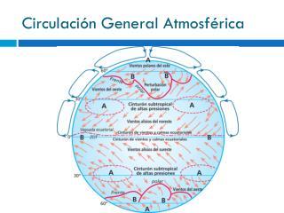 Circulación General Atmosférica