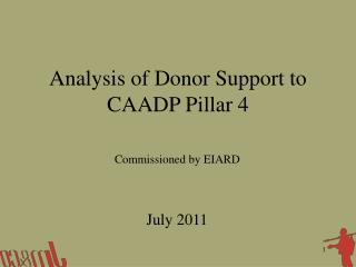 Analysis of Donor Support to CAADP Pillar 4