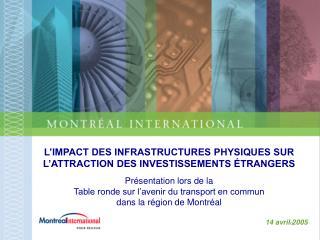 L'IMPACT DES INFRASTRUCTURES PHYSIQUES SUR L'ATTRACTION DES INVESTISSEMENTS ÉTRANGERS