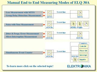 Manual End to End Measuring Modes of ELQ 30A