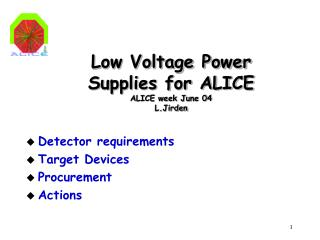 Low Voltage Power Supplies for ALICE ALICE week June 04 L.Jirden