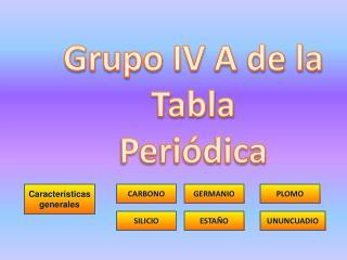 Grupo IV A de la Tabla  Peri dica