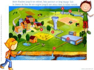 Source : Livret syndicat des eaux d'Ile de France «Petite histoire de l'eau»