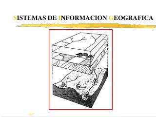 S ISTEMAS DE  I NFORMACION  G EOGRAFICA