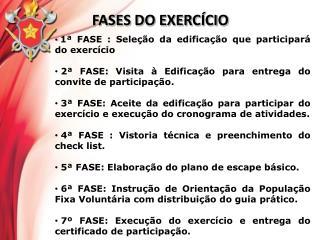FASES DO EXERCÍCIO