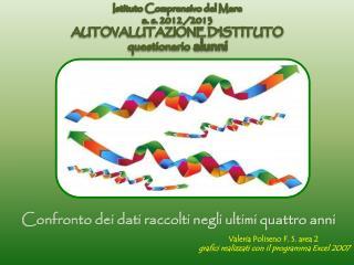 Istituto Comprensivo del Mare a. s. 2012 /2013 AUTOVALUTAZIONE D�ISTITUTO questionario alunni