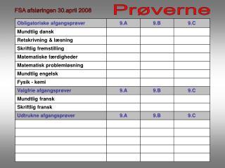 FSA afsløringen 30.april 2008