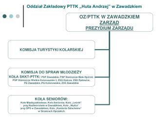 """Oddział Zakładowy PTTK """"Huta Andrzej"""" w Zawadzkiem"""