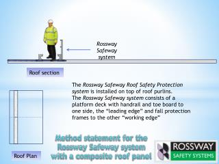 The  Rossway  Safeway Roof Safety Protection system  is installed on top of roof purlins.