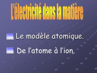 Le modèle atomique.