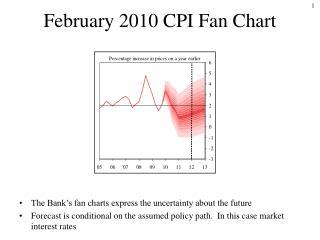 February 2010 CPI Fan Chart