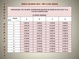 TABELA SALARIAL 2014 – INPC 5,56% (MAIO)