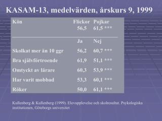 KASAM-13, medelv rden,  rskurs 9, 1999