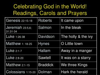 Celebrating God in the World! Readings, Carols and Prayers