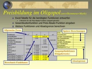 Preisbildung im Oligopol unvollkommener Markt