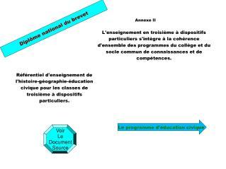 Annexe II