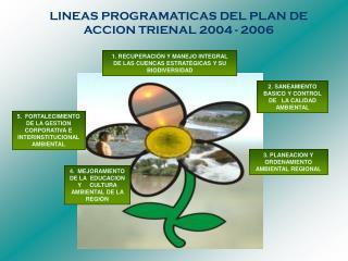 3. PLANEACION Y ORDENAMIENTO     AMBIENTAL REGIONAL