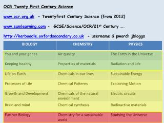OCR Twenty First  C entury Science ocr.uk   -  Twentyfirst  Century Science (from 2012)