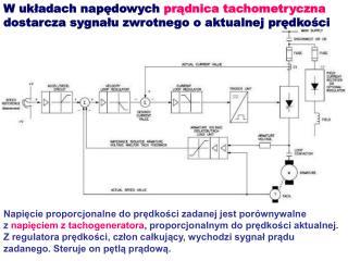 W układach napędowych  prądnica tachometryczna  dostarcza sygnału zwrotnego o aktualnej prędkości