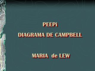 PEEPi DIAGRAMA DE CAMPBELL  MARIA  de LEW