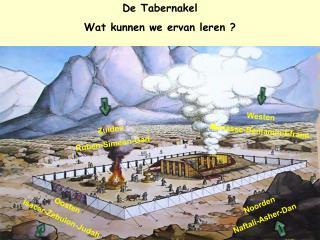 De Tabernakel  Wat kunnen we ervan leren ?