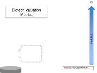 Biotech Valuation Metrics