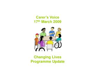 Carer's Voice 17 th  March 2009 Changing Lives  Programme Update