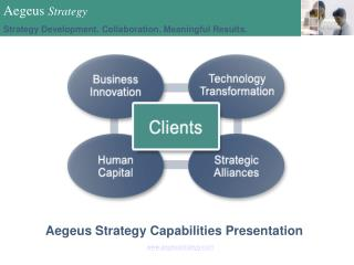 Aegeus Strategy Capabilities Presentation