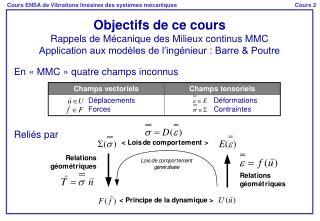 Objectifs de ce cours Rappels de Mécanique des Milieux continus MMC