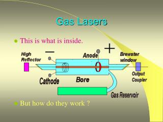 Gas Lasers