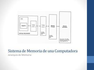 Sistema de  Memoria  de  una Computadora