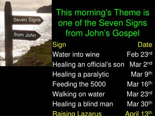Sign	Date Water into wine 	Feb 23 rd Healing an official's son 	Mar 2 nd