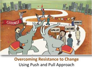 Overcoming Resistance to Change Using  Push  and Pull Approach