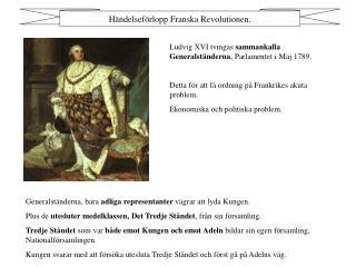 Händelseförlopp Franska Revolutionen.