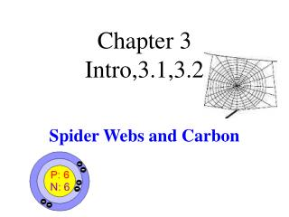 Chapter 3 Intro,3.1,3.2